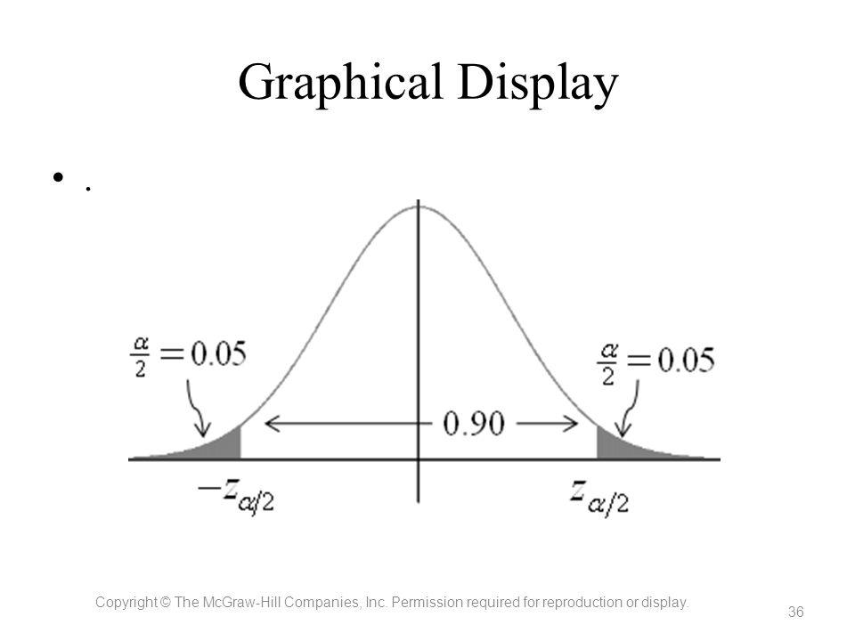 Graphical Display . Copyright © The McGraw-Hill Companies, Inc.