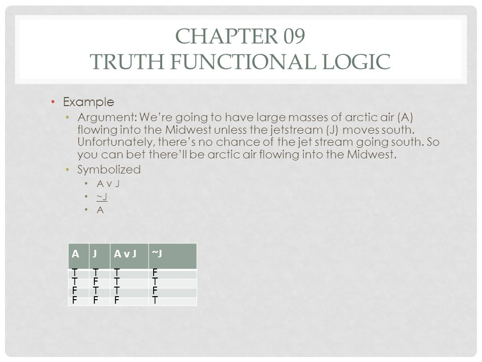 Chapter 09 Truth functional Logic
