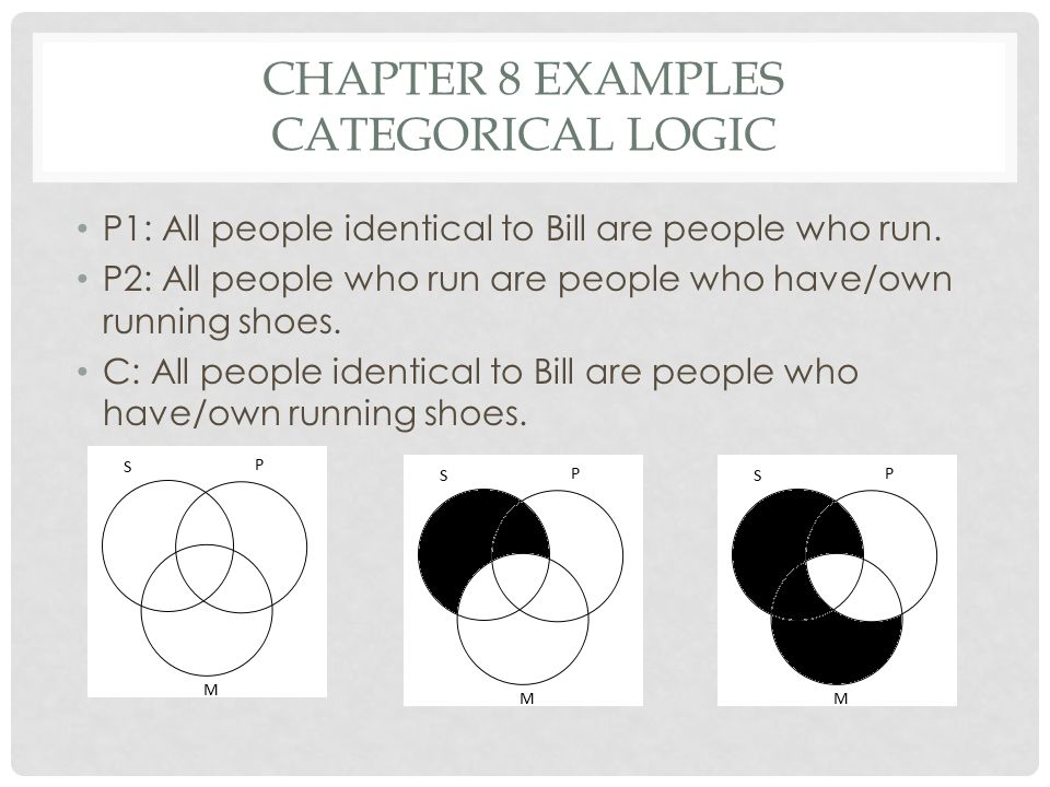 Chapter 8 Examples Categorical Logic
