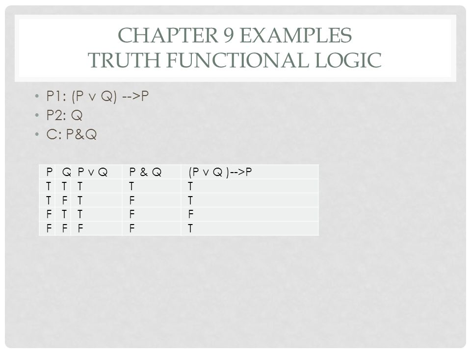 Chapter 9 Examples Truth Functional Logic