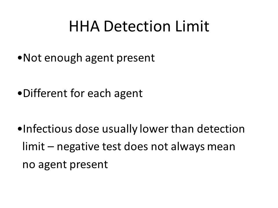 HHA Detection Limit •Not enough agent present