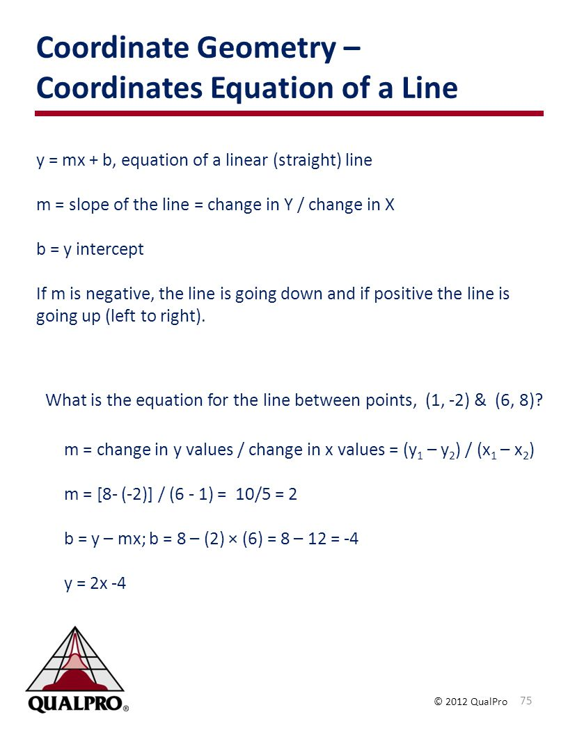 Coordinate Geometry – Coordinates Equation of a Line