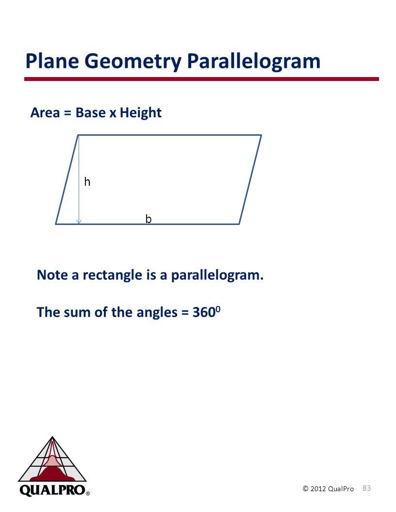 Plane Geometry Parallelogram