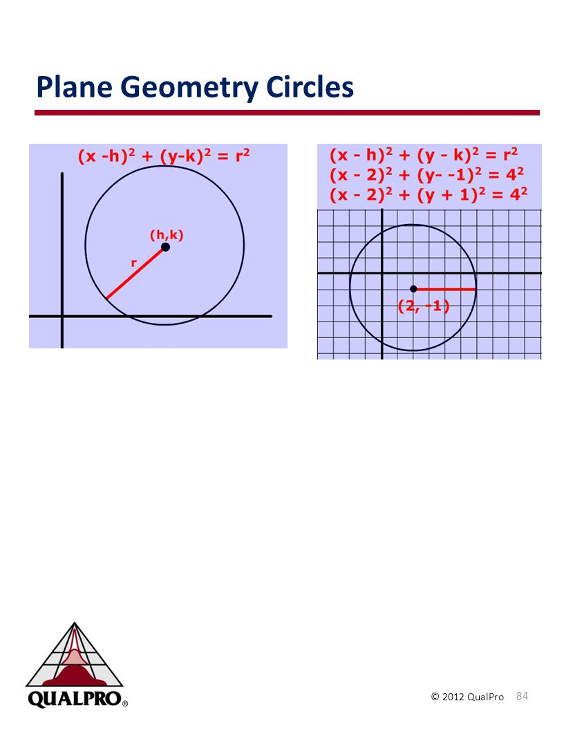 Plane Geometry Circles