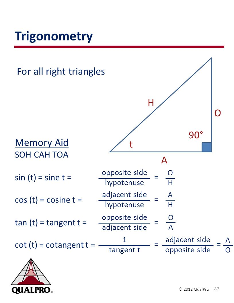 Trigonometry For all right triangles H O 90° Memory Aid t A