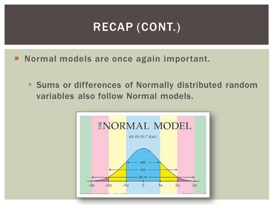 Recap (cont.) Normal models are once again important.