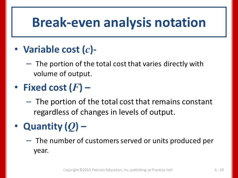 Break-even analysis notation