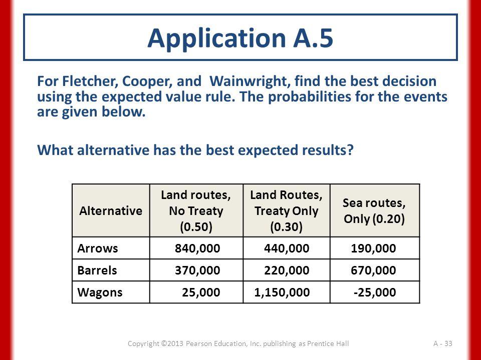 Land routes, No Treaty (0.50) Land Routes, Treaty Only (0.30)