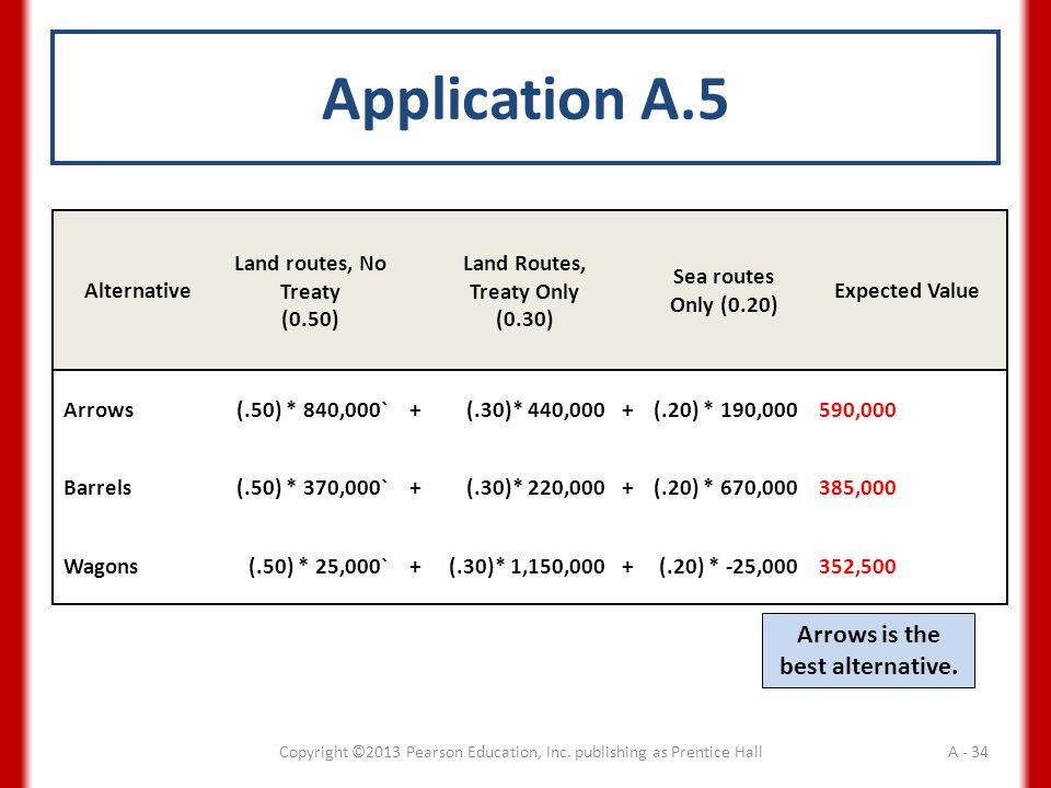 Application A.5 Arrows is the best alternative. Alternative
