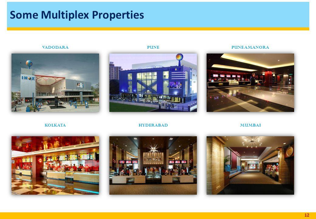 Some Multiplex Properties