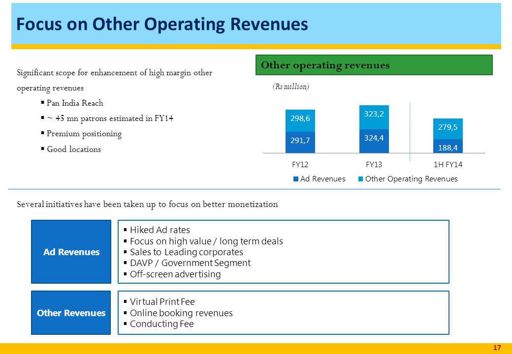 Focus on Other Operating Revenues