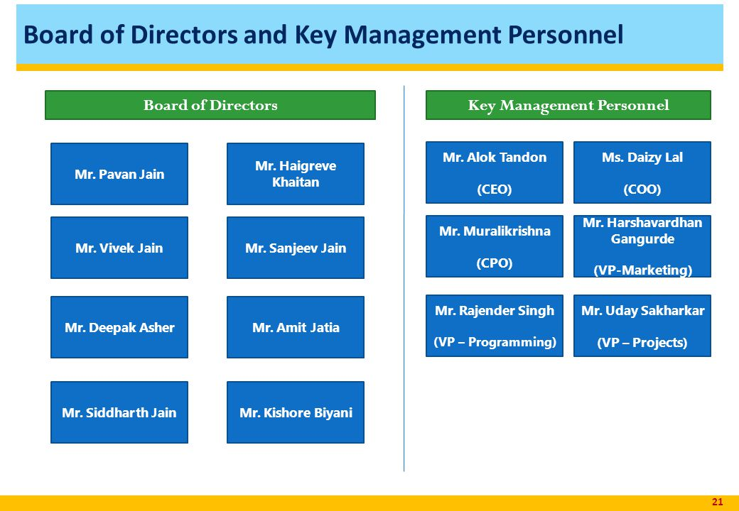 Board of Directors and Key Management Personnel