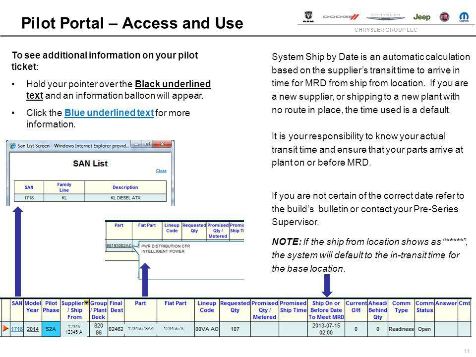 Pilot Portal – Access and Use