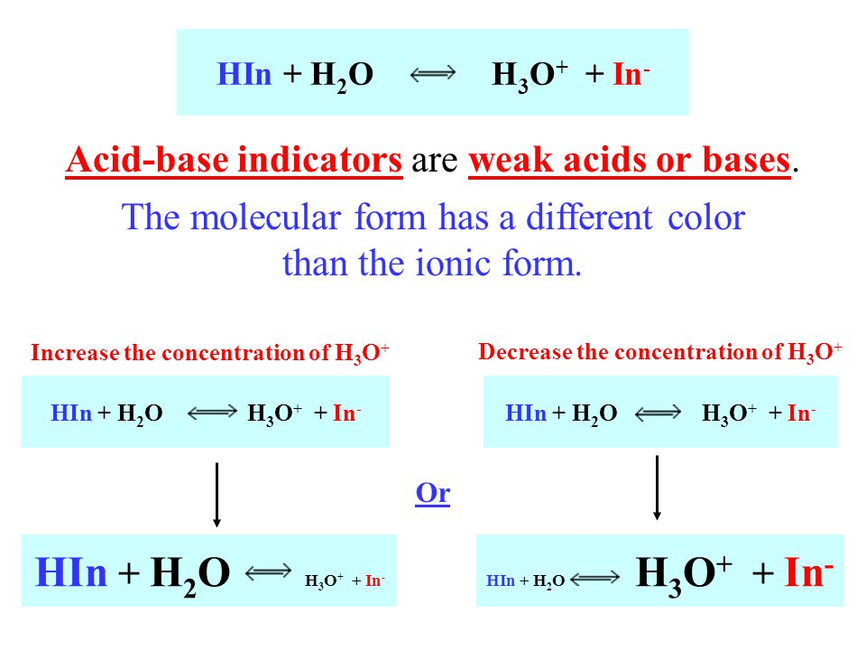 HIn + H2O H3O+ + In- Acid-base indicators are weak acids or bases.