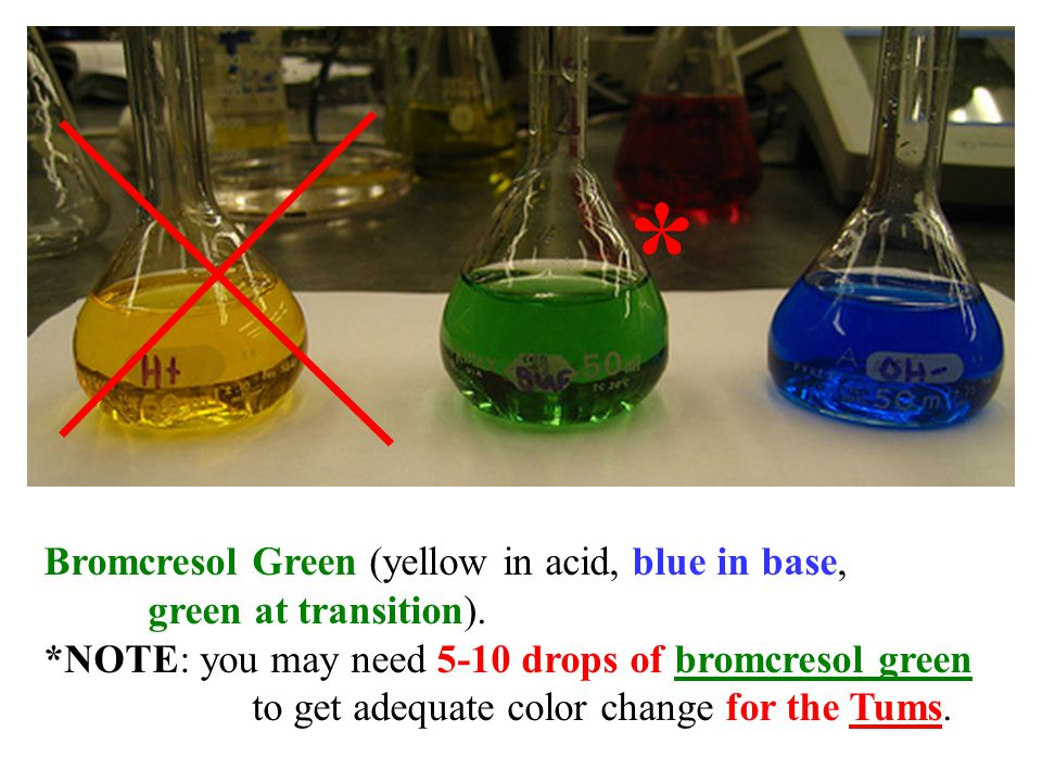 * Bromcresol Green (yellow in acid, blue in base,