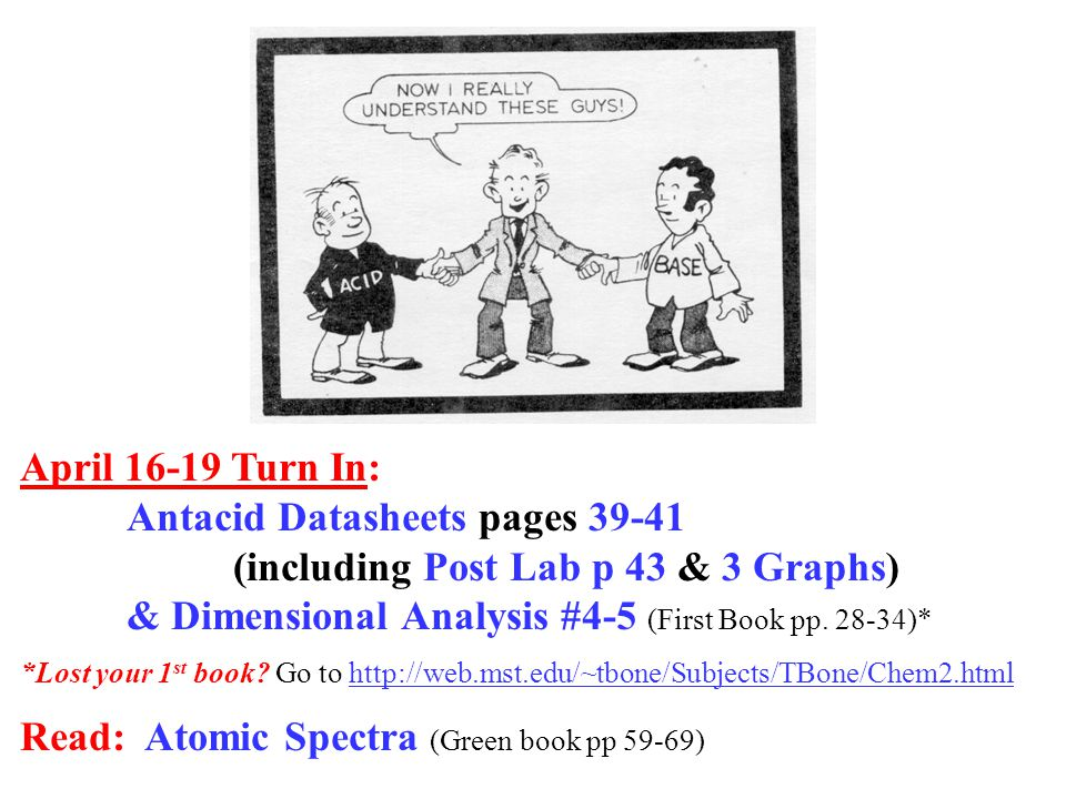 Antacid Datasheets pages (including Post Lab p 43 & 3 Graphs)