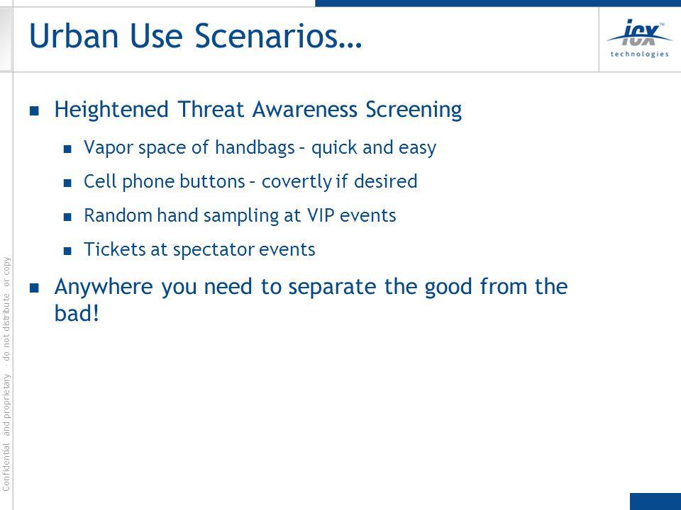 Urban Use Scenarios… Heightened Threat Awareness Screening