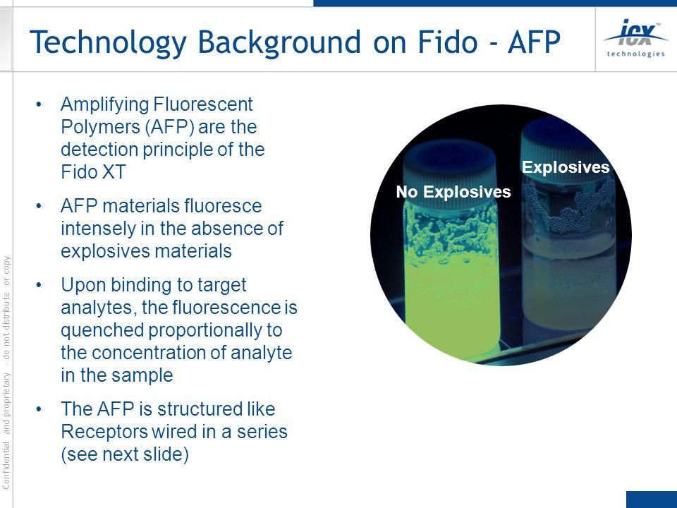 Technology Background on Fido - AFP