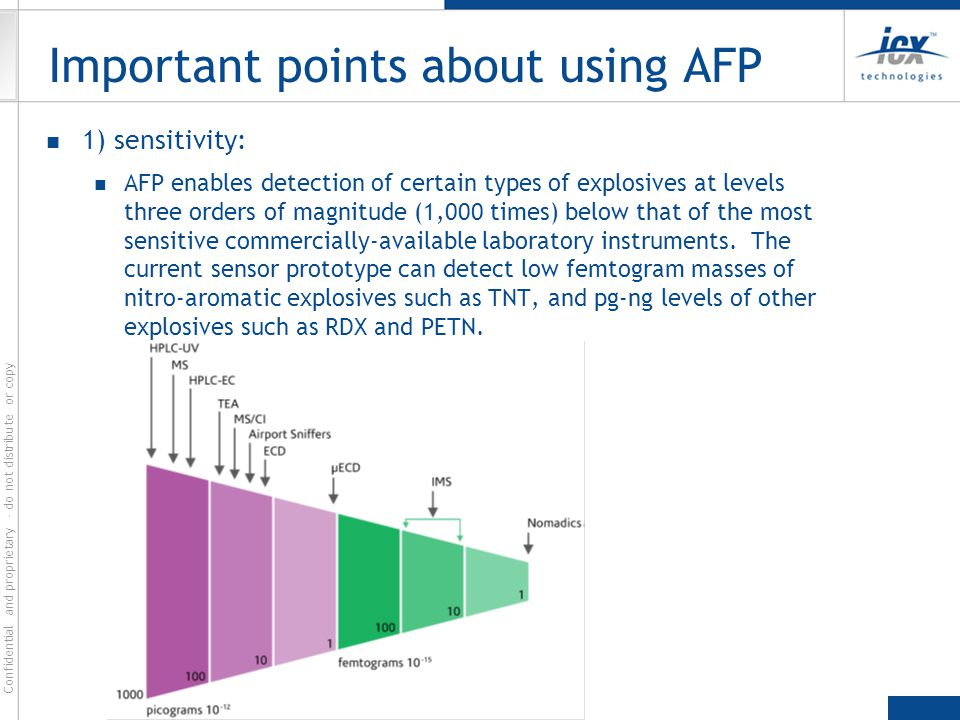 Important points about using AFP