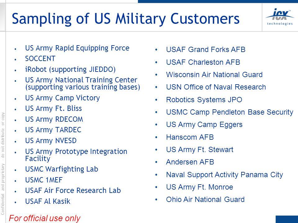 Sampling of US Military Customers