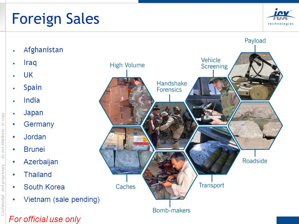 Foreign Sales For official use only Afghanistan Iraq UK Spain India
