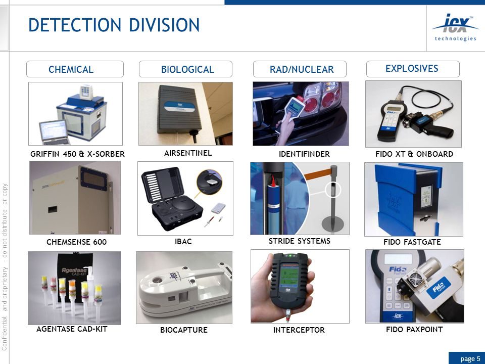 DETECTION DIVISION CHEMICAL BIOLOGICAL RAD/NUCLEAR EXPLOSIVES