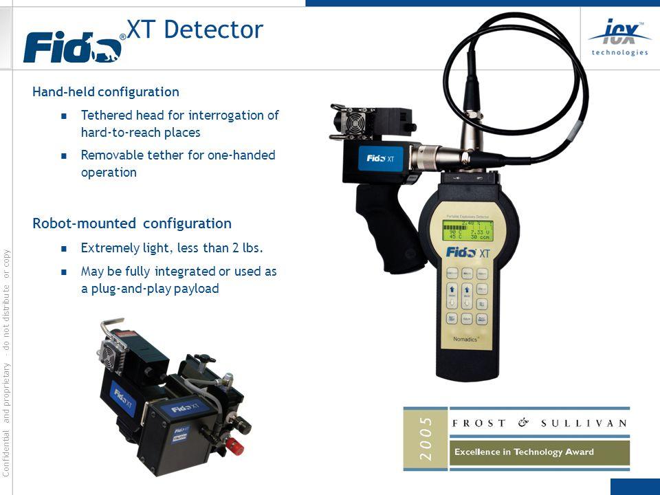 XT Detector Robot-mounted configuration Hand-held configuration