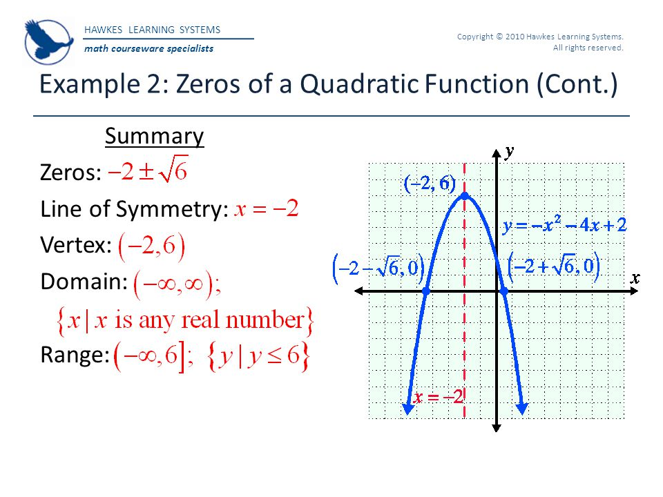 Example 2: Zeros of a Quadratic Function (Cont.)
