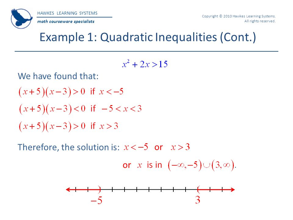 Example 1: Quadratic Inequalities (Cont.)