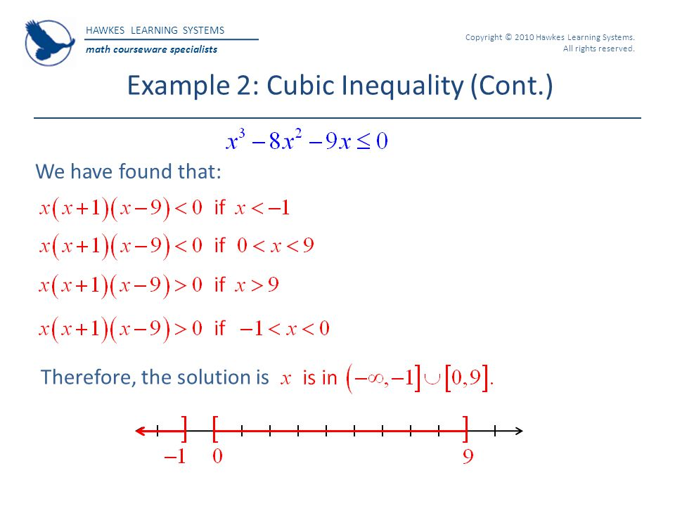 Example 2: Cubic Inequality (Cont.)