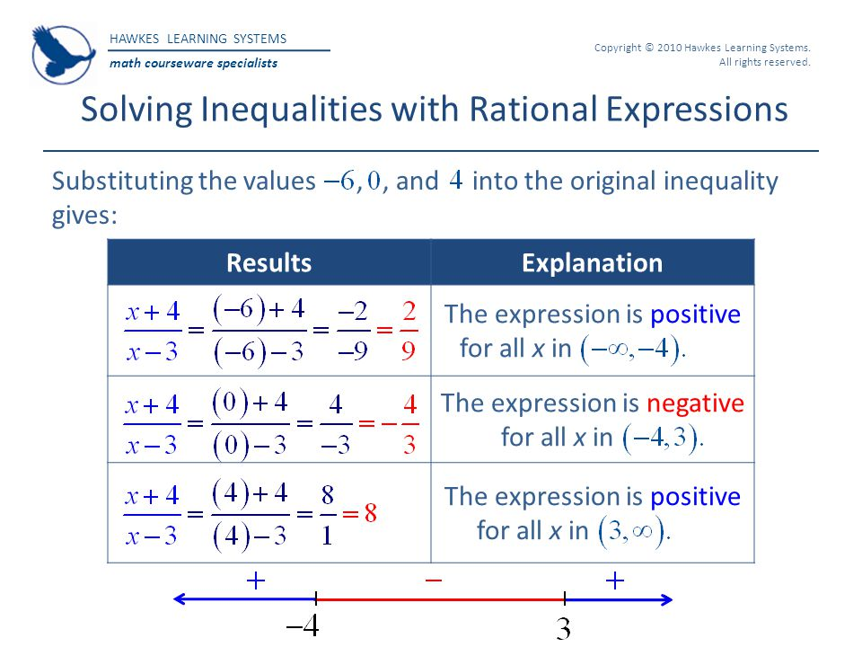 Solving Inequalities with Rational Expressions