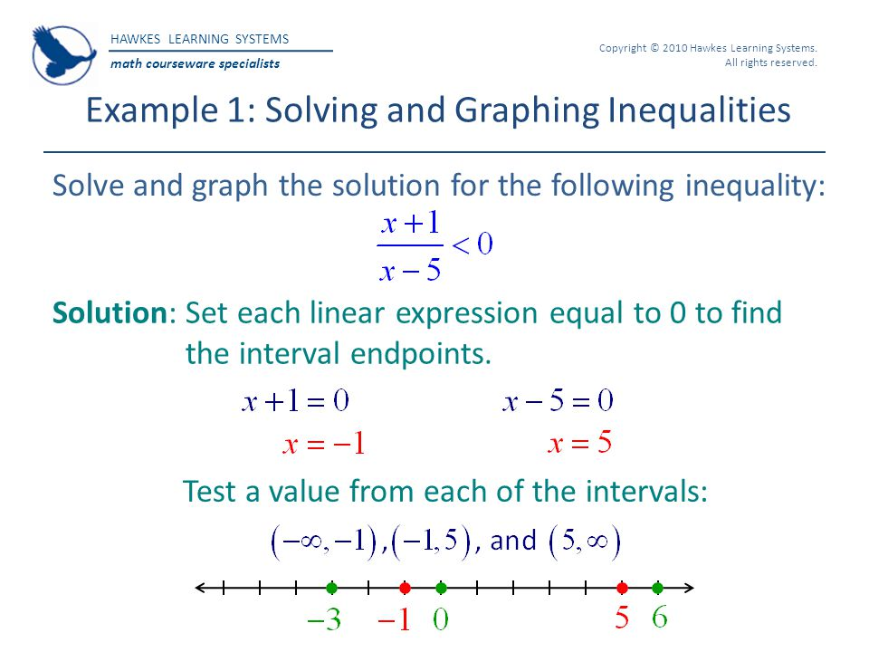 Example 1: Solving and Graphing Inequalities