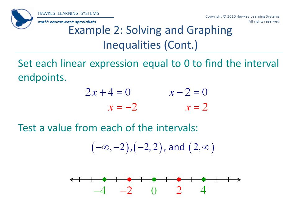 Example 2: Solving and Graphing Inequalities (Cont.)