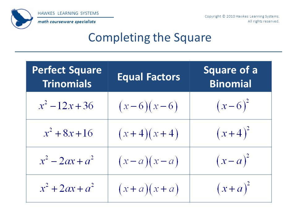 Perfect Square Trinomials