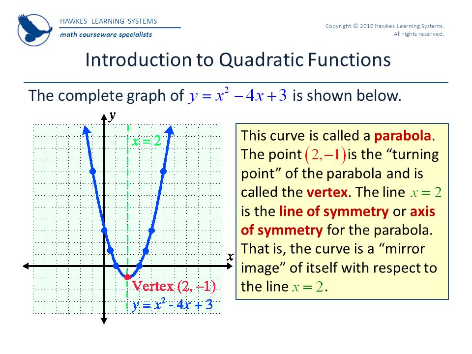 Introduction to Quadratic Functions