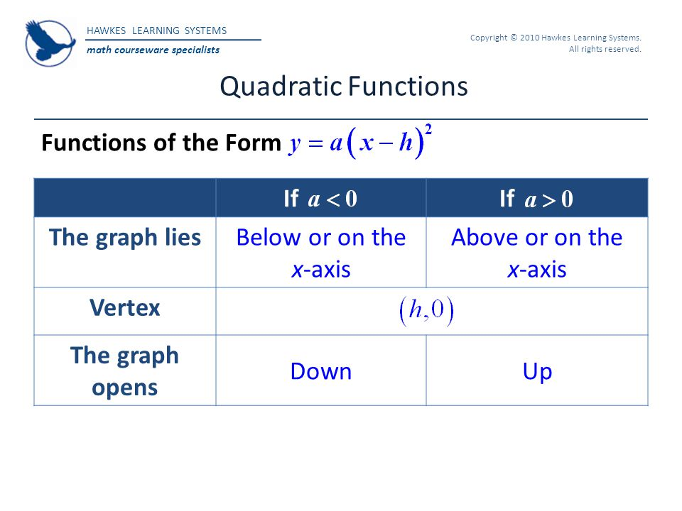 Quadratic Functions Functions of the Form If The graph lies