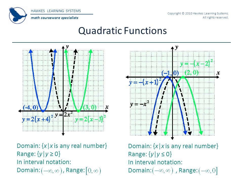 Quadratic Functions Domain: {x|x is any real number}
