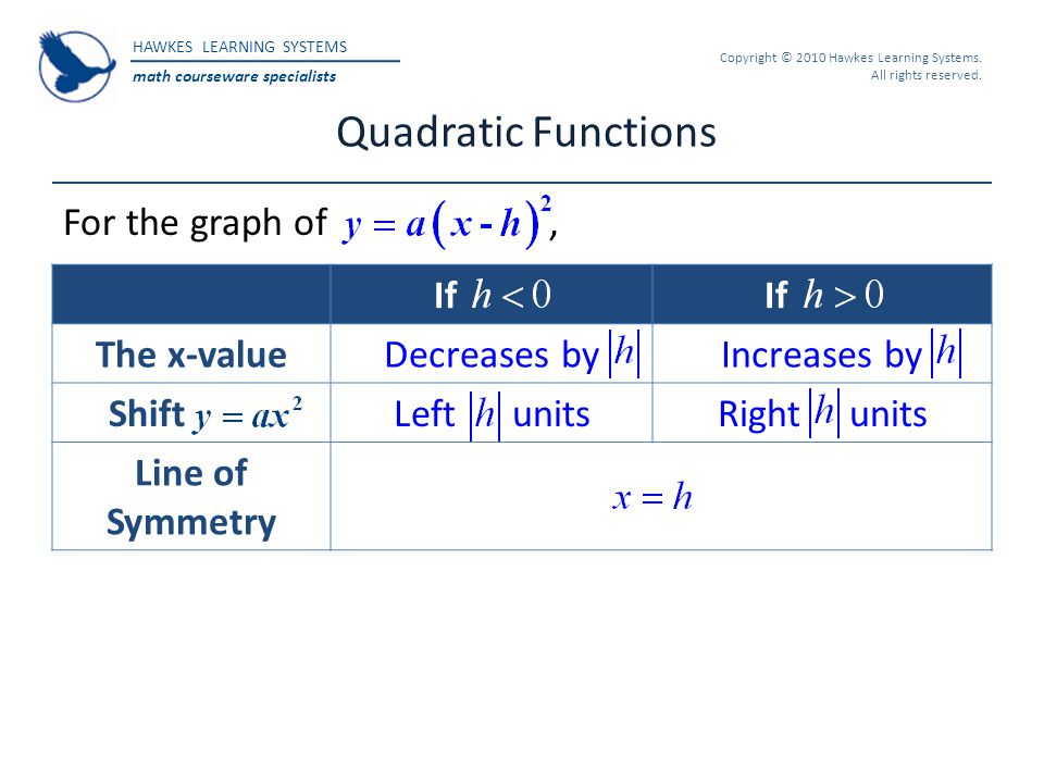 Quadratic Functions For the graph of , If The x-value Decreases by