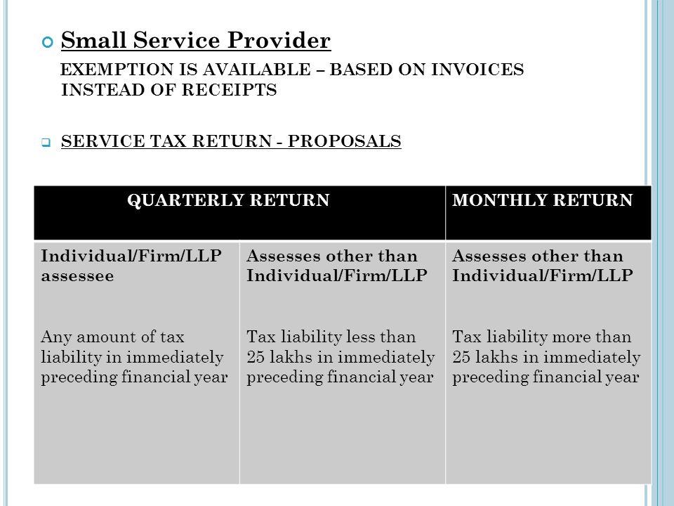Small Service Provider