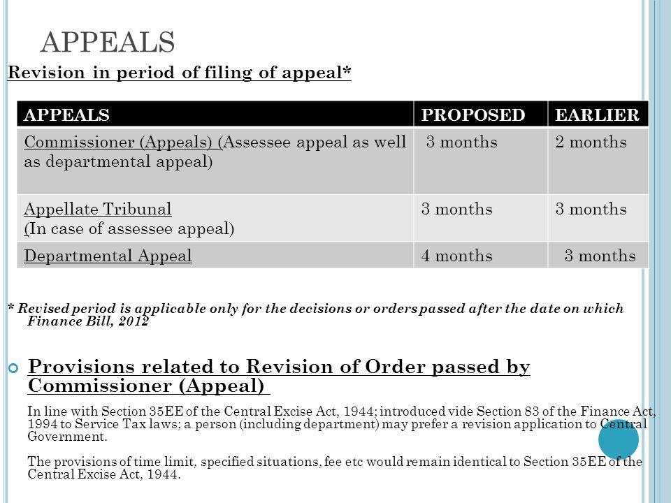APPEALS Revision in period of filing of appeal*