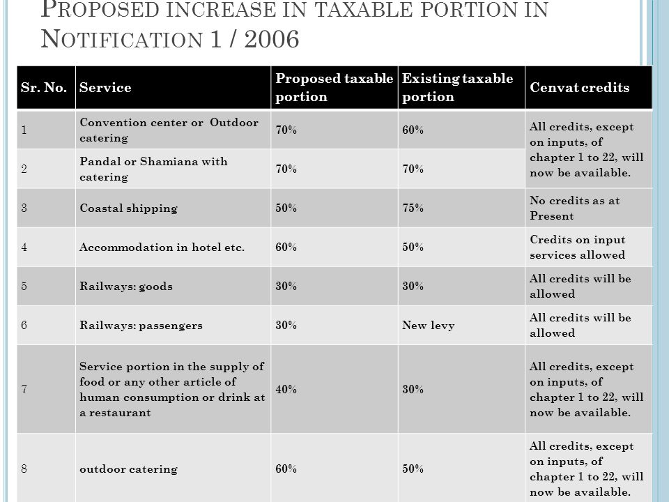 Proposed increase in taxable portion in Notification 1 / 2006
