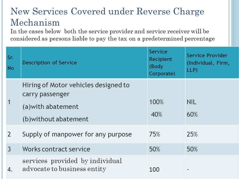 New Services Covered under Reverse Charge Mechanism In the cases below both the service provider and service receiver will be considered as persons liable to pay the tax on a predetermined percentage