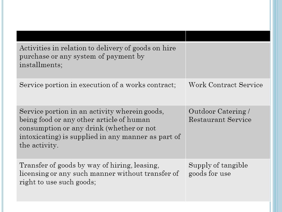 Activities in relation to delivery of goods on hire purchase or any system of payment by installments;