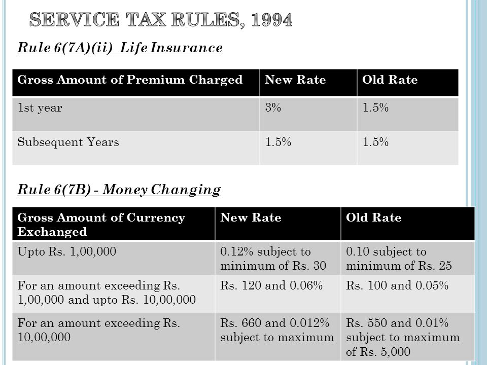 SERVICE TAX RULES, 1994 Rule 6(7A)(ii) Life Insurance
