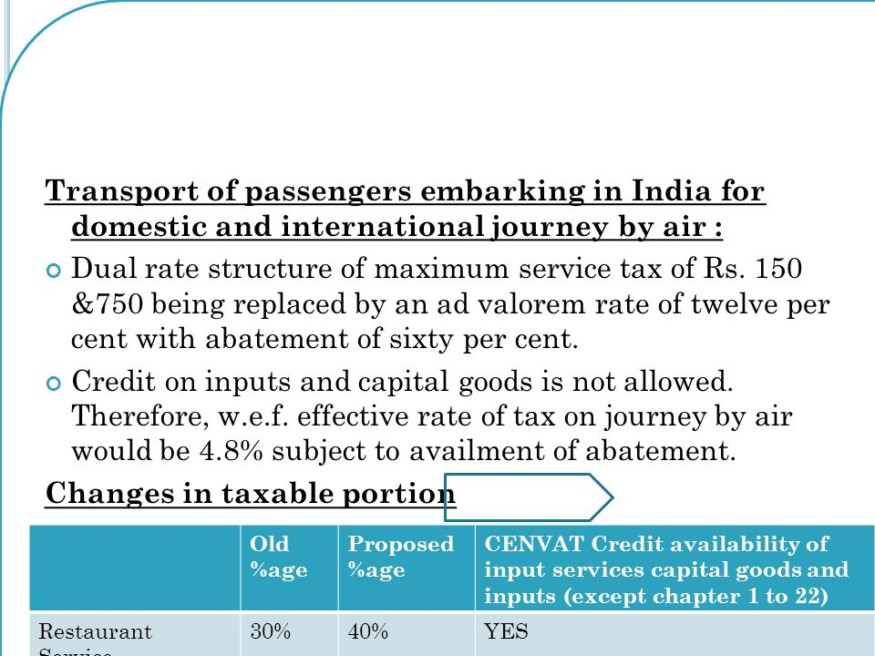 Changes in taxable portion