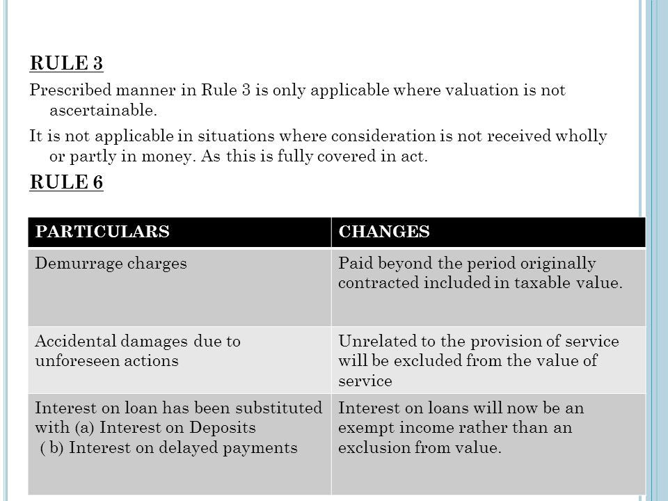 RULE 3 Prescribed manner in Rule 3 is only applicable where valuation is not ascertainable.