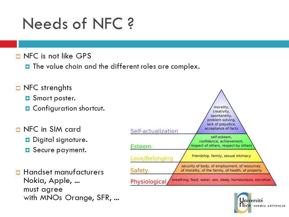Needs of NFC NFC is not like GPS NFC strenghts NFC in SIM card