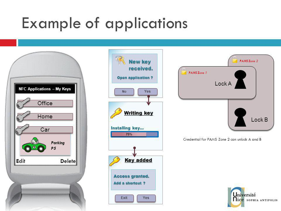 Example of applications