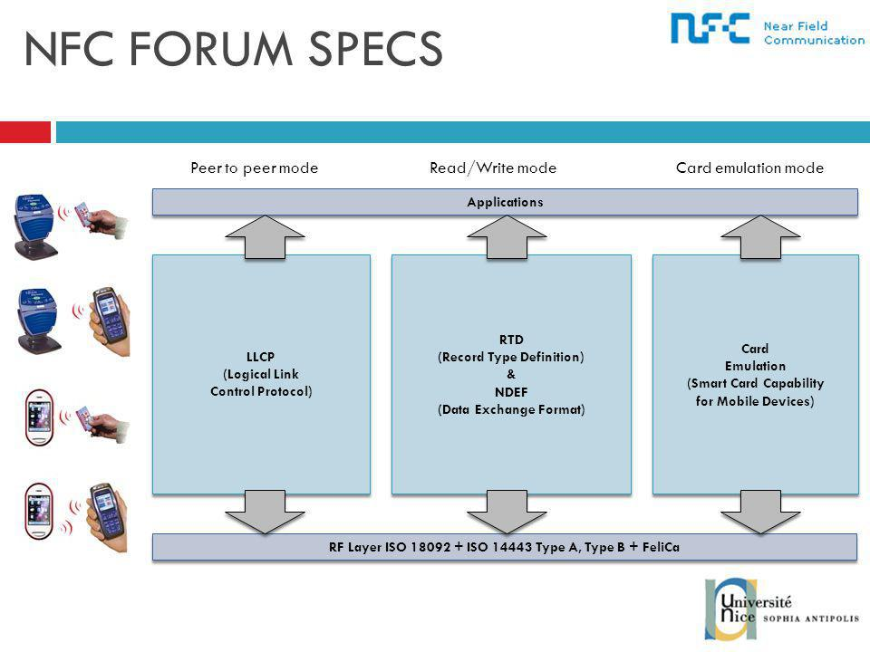 NFC FORUM SPECS Peer to peer mode Read/Write mode Card emulation mode