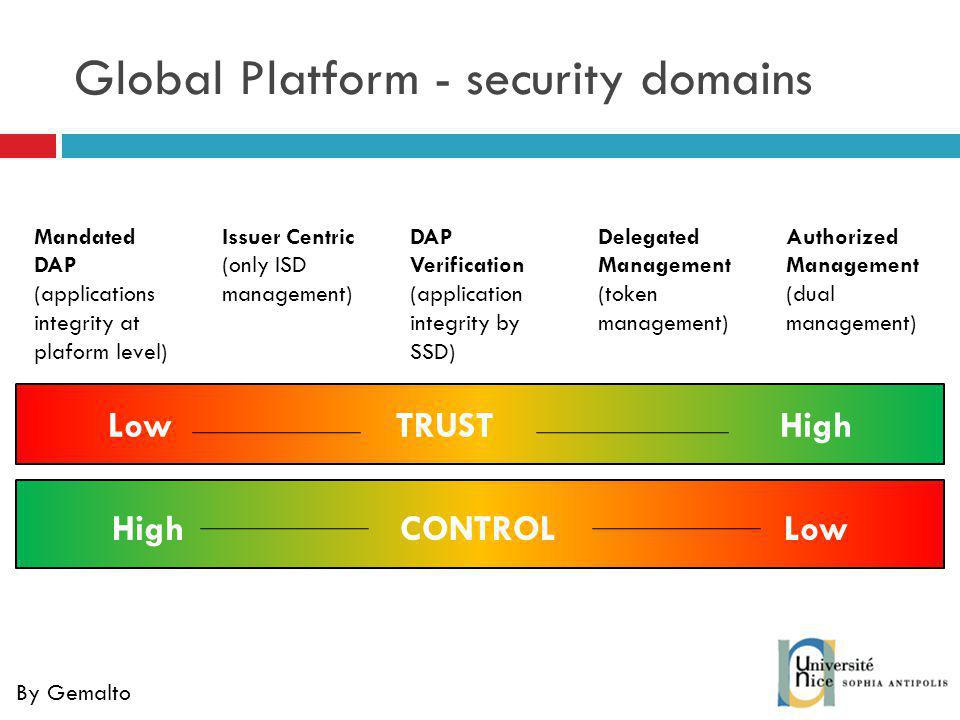 Global Platform - security domains